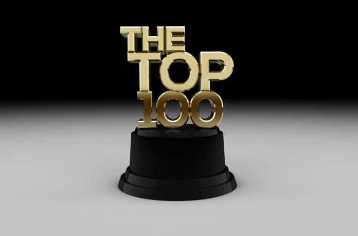 The Top 100 Brands